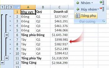 Lệnh Tổng phụ nhóm dữ liệu thành đại cương