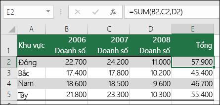 Công thức sử dụng tham chiếu ô rõ ràng như =SUM(B2;C2;D2) có thể gây ra lỗi #REF! nếu một cột bị xóa.