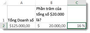$125.000 trong ô a2, $20.000 trong ô b2 và 16% trong ô c2