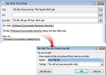 Thông điệp email với các tra cứu