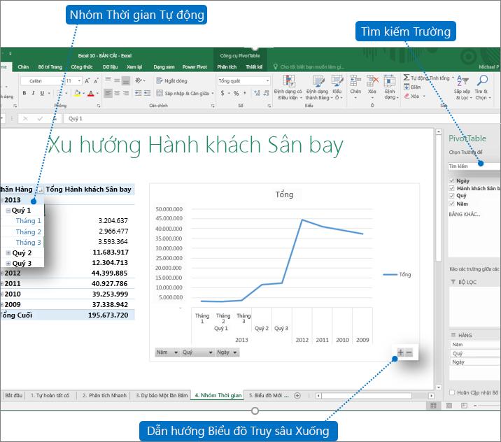 PivotTable với khung chú thích hiển thị các tính năng mới trong Excel 2016