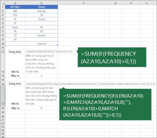 Ví dụ về các hàm lồng nhau để đếm số lượng giá trị duy nhất giữa các bản trùng lặp