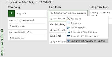 Bảng phân đoạn chạy nước rút và danh sách các lệnh liên quan đến tác vụ sẵn dùng