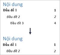 Hiển thị hoạt động thay đổi số mức để mức 3 không còn xuất hiện