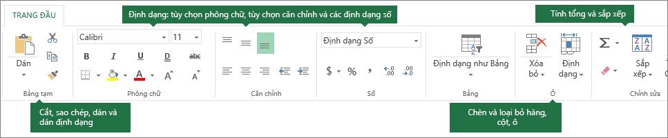 Tab Trang đầu với các nút cắt, sao chép, dán, dán định dạng; các tùy chọn định dạng như phông chữ, căn chỉnh và định dạng số; Chèn hàng/cột; Tính tổng và sắp xếp