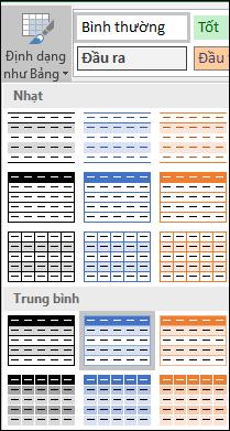 Bộ sưu tập kiểu Excel lựa chọn cho các định dạng dưới dạng bảng