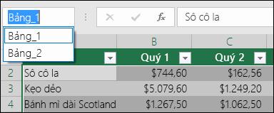 Excel thanh địa chỉ ở bên trái của thanh công thức