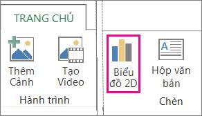 Nút Biểu đồ 2D Chart trên tab Trang đầu Power Map