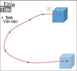 Hoạt hình đường dẫn tùy chỉnh trong chế độ Sửa Điểm