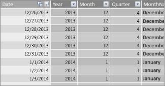 Bảng ngày tháng có giá trị ngày tháng liên tiếp nhau