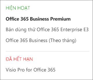 Ảnh chụp màn hình trang Đăng ký của trung tâm quản trị Office 365 hiển thị danh sách nhiều đăng ký được nhóm theo trạng thái của chúng.