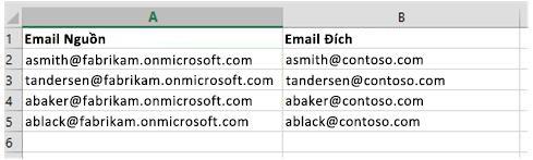 Tệp CSV được sử dụng để di chuyển dữ liệu hộp thư từ một đối tượng thuê Office 365 sang một đối tượng thuê khác