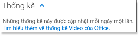 Thống kê video 365 Office