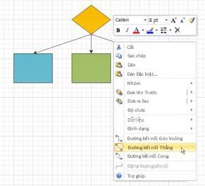 Lưu đồ với các đường nối thẳng đi ra từ một điểm trung tâm.