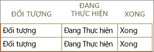 Mẫu Word Danh sách việc cần làm mới với thông tin tiêu đề hàng và cột trong các ô.