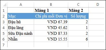 Danh sách các mục thực phẩm trong cột A. Trong cột B (Mảng 1) là chi phí cho mỗi đơn vị. Trong cột C (Mảng 2) là Số lượng mua