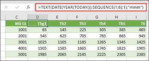 Sử dụng SEQUENCE với TEXT, DATE, YEAR và TODAY để tạo một danh sách động gồm các tháng cho hàng tiêu đề của chúng tôi.