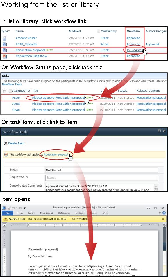 Truy nhập mục và biểu mẫu nhiệm vụ từ danh sách hoặc thư viện
