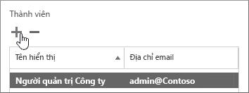 Hiển thị hộp thoại Người dùng Đảm bảo Dịch vụ với biểu tượng thêm được tô sáng bên dưới mục Thành viên.