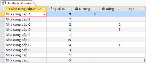 Một truy vấn chéo bảng hiển thị trong dạng xem biểu dữ liệu có các nhà cung cấp và danh mục sản phẩm.
