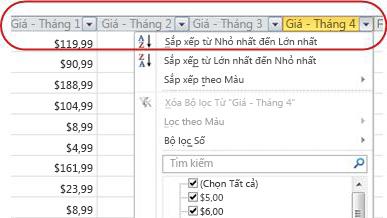 Tự Lọc xuất hiện trong đầu đề cột trong bảng Excel