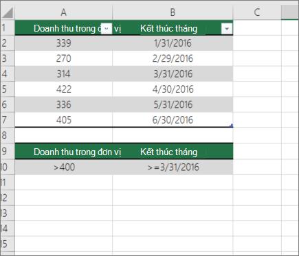 Dữ liệu mẫu cho DCOUNT
