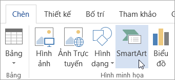 SmartArt trên tab Chèn