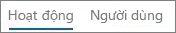 Ảnh chụp màn hình của chế độ xem Hoạt động trong báo cáo hoạt động Yammer của Office 365