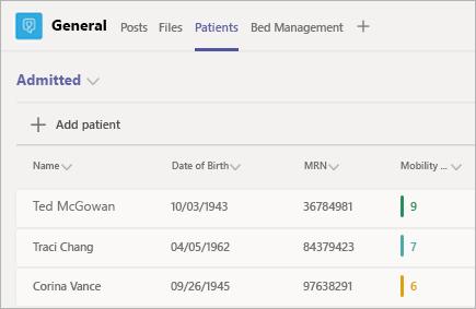 Hình ảnh mô tả + thêm bệnh nhân trong ứng dụng Microsoft nhóm bệnh nhân