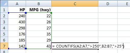 Sử dụng hàm COUNTIF trên một phạm vi ô