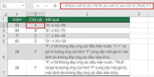 """Ví dụ Điểm hàm IFS.  Công thức trong ô B2 là =IFS(A2>89,""""A"""",A2>79,""""B"""",A2>69,""""C"""",A2>59,""""D"""",TRUE,""""F"""")"""