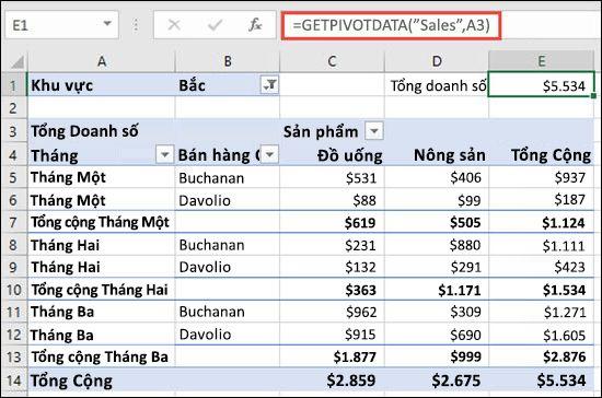 Ví dụ về việc sử dụng hàm GETPIVOTDATA để trả về dữ liệu từ PivotTable.
