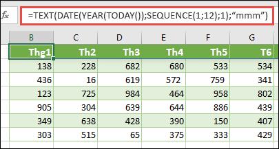 Sử dụng kết hợp các hàm văn bản, ngày tháng, năm, hôm nay và trình tự để xây dựng một danh sách năng động trong 12 tháng