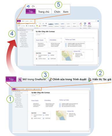 Thông tin nhanh về OneNote Web App