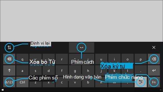 Bàn phím điều khiển bằng mắt có các nút cho phép bạn đặt lại bàn phím, xóa các từ và ký tự, phím để bật tắt tạo hình chữ viết và phím cách.
