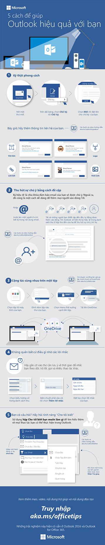 5 bước để gửi email vui hơn trong Outlook 2016