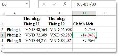 Dữ liệu Excel có phần trăm âm được định dạng bằng màu đỏ trong ô D3