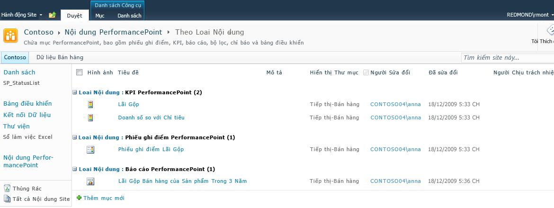 Thư viện nội dung PerformancePoint được tối ưu hóa cho phiếu ghi điểm, KPI và báo cáo.