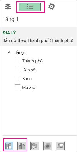 Biểu tượng biểu đồ cột Xếp chồng và Liên cụm trên tab Danh sách Trường