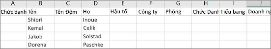 Ví dụ về tệp .csv của Outlook được mở trong Excel
