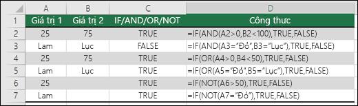 Ví dụ về việc sử dụng IF với AND, OR và NOT để đánh giá các giá trị số và văn bản
