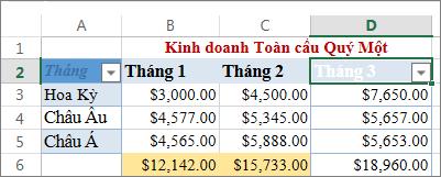 áp dụng bộ lọc tùy chỉnh cho giá trị số