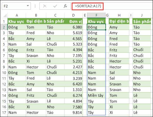 Sử dụng hàm SORT để sắp xếp các dải ô dữ liệu. Ở đây, chúng tôi đang sử dụng =SORT(A2:A17) để sắp xếp Khu vực, sau đó sao chép sang các ô H2 & J2 để sắp xếp tên Đại diện bán hàng và Sản phẩm.