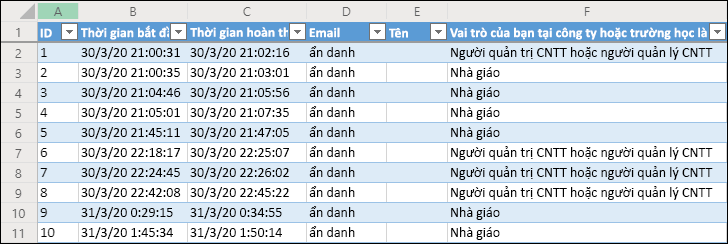 Sổ làm việc Excel Hiển thị các kết quả khảo sát