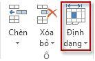 Định dạng Ô trên tab Trang chủ