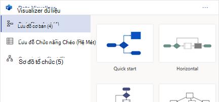 Tạo sơ đồ Visio trong Excel