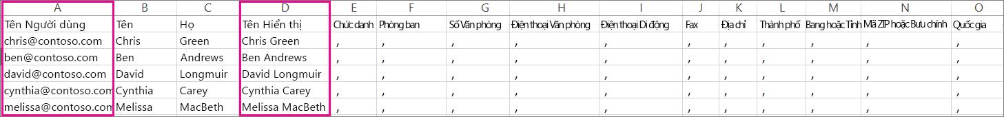 Tệp CVS mẫu có hàng trống được chỉ định