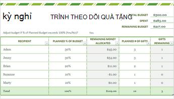 Hình ảnh mẫu danh sách Quà tặng kỳ nghỉ trong Excel