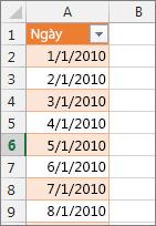 Cột ngày tháng trong Power Pivot