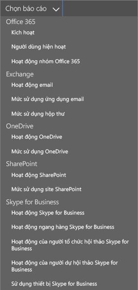 Menu thả xuống máy khách Email được sử dụng trong báo cáo Office 365